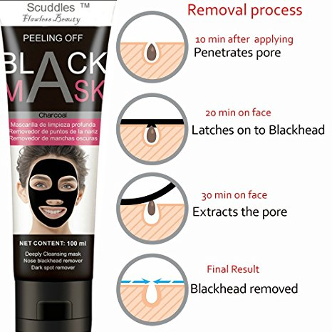 best-charcoal-face-masks/